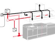 Kitchen Hood Fire Suppression